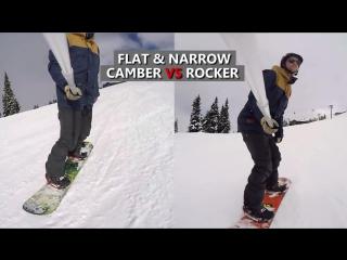 Camber VS Rocker сноуборд тест