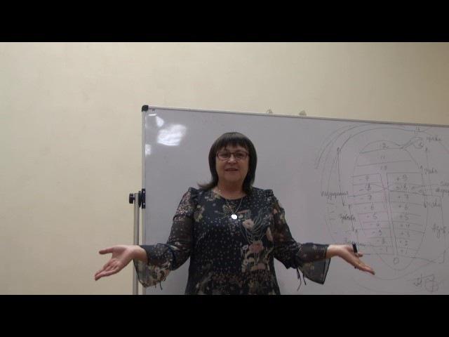 Работа с женскими обережными энергиями. Берегиня. Защита родных. 27.11.16