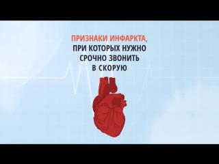 Признаки инфаркта, при которых нужно звонить в скорую