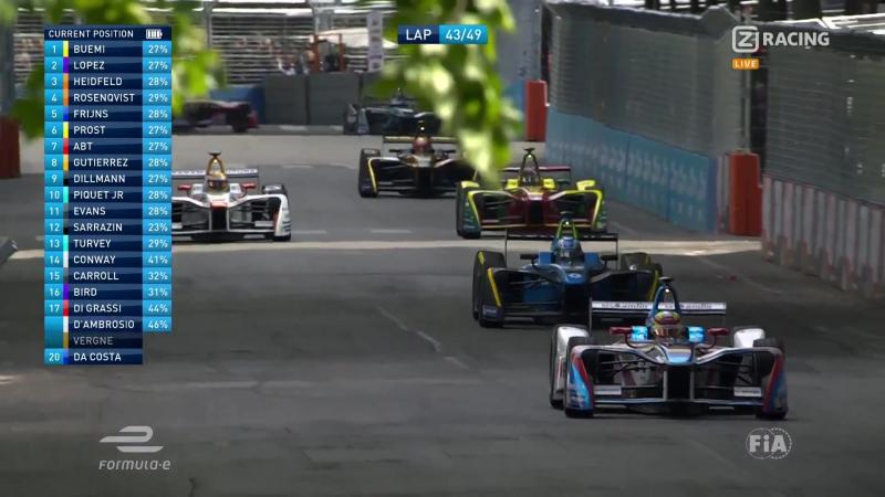 Formula-E 2017. Round 6. Paris. Race [Part 2/2]