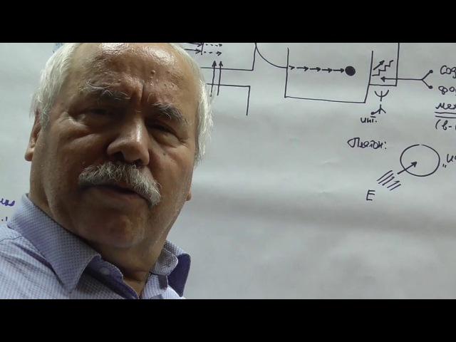Как надежно вычислить ИДЕЮ РОССИИ методологическая теорема 001