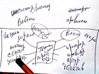 Video 4140.художник и власть. мерелин и артур. христос и кесарь
