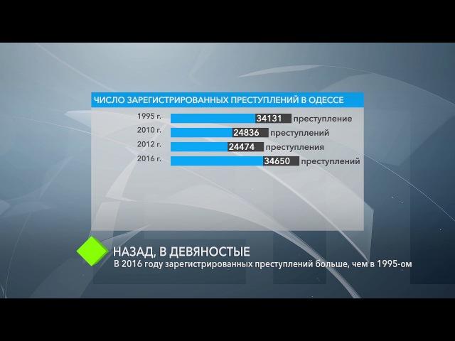 В прошлом году уровень преступности в Одессе достиг масштабов 1995-го года