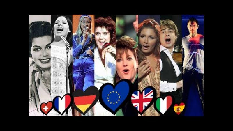 Eurovision All Winners (1956 - 2016)