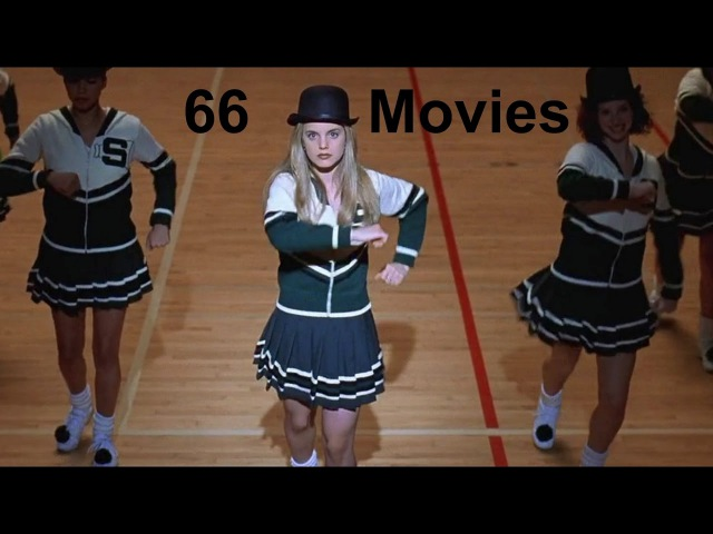 Dance in Movies C C Music Factory Gonna Make You Sweat