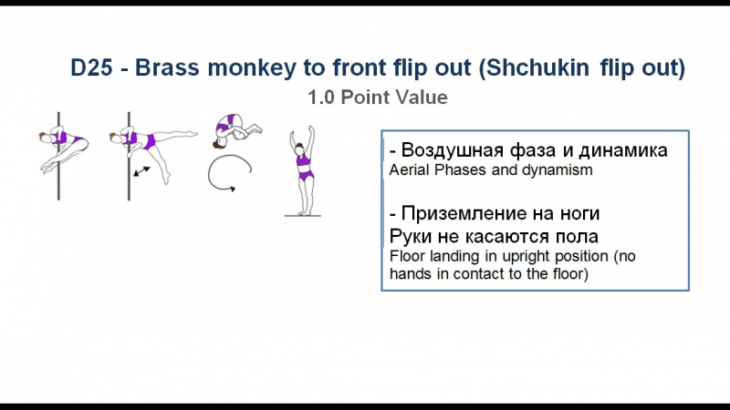 D25 - BRASS MONKEY TO FRONT FLIP OUT (SHCHUKIN FLIP OUT) - (1.0) - CODE OF POINTS (POSA-Pole Sports World Arts Federation)