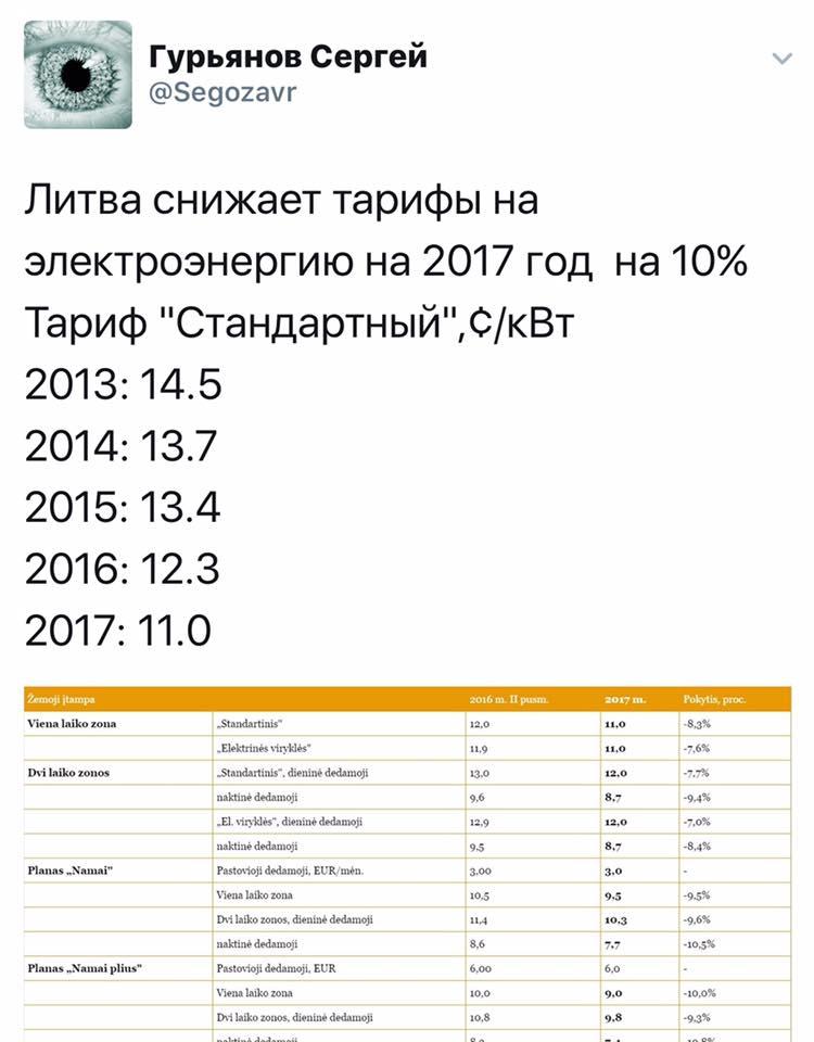 """Действия """"Нафтогаза"""" противоречат заявлениям Порошенко, - эксперт - Цензор.НЕТ 805"""