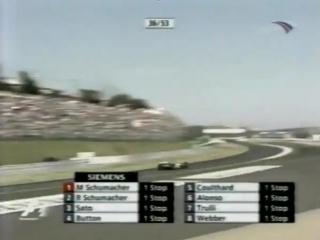 F1 2004. Гран-при Японии. Гонка