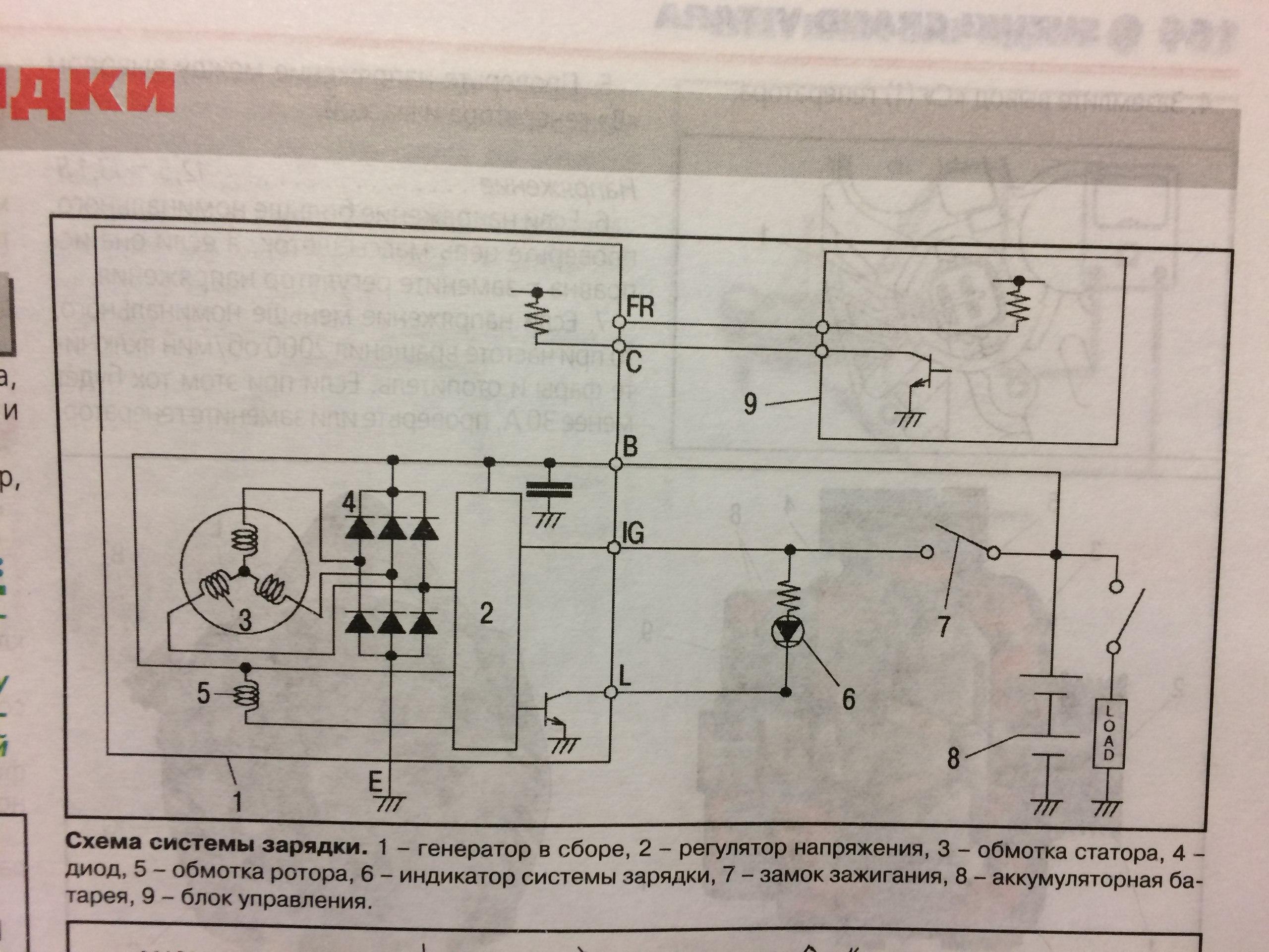 Схема освещения приборов
