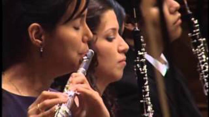 Tchaikovsky Symphony No 3 in D major, Op 29, Polish