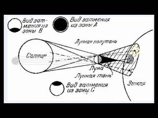Обман НАСА. Обман Роскосмоса. часть 4 Видео от stranger Видео по плоской земле с кана...