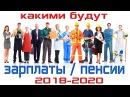 Правительство утвердило зарплаты на 2018 - 2020 годы. Забудьте о своих пенсиях   Pravda GlazaRezhet