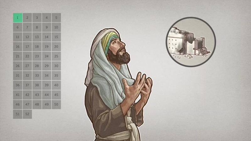 024. Знакомство с книгой Иеремии.
