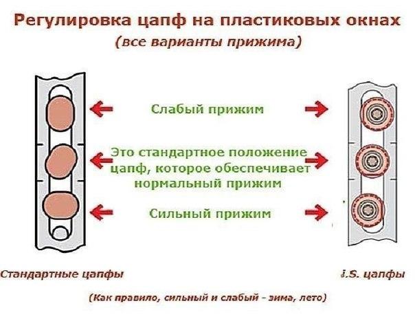 Фото №456249636 со страницы Ksenia Makarovskaya
