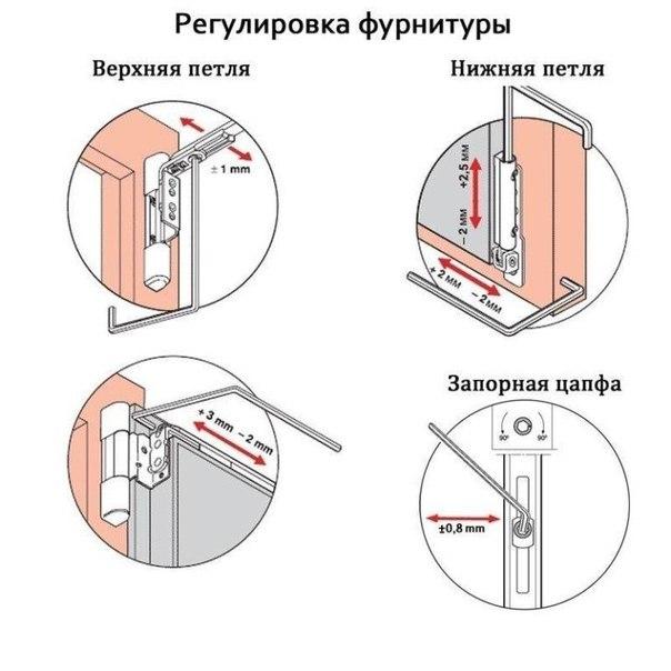 Фото №456249638 со страницы Ksenia Makarovskaya