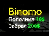 Самая простая и прибыльная стратегия Binomo для бинарных опционов «Разворотная модель»
