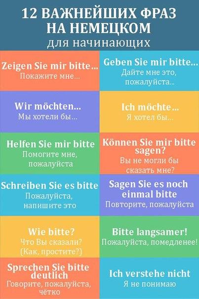 Основные Фразы При Знакомстве На Немецком