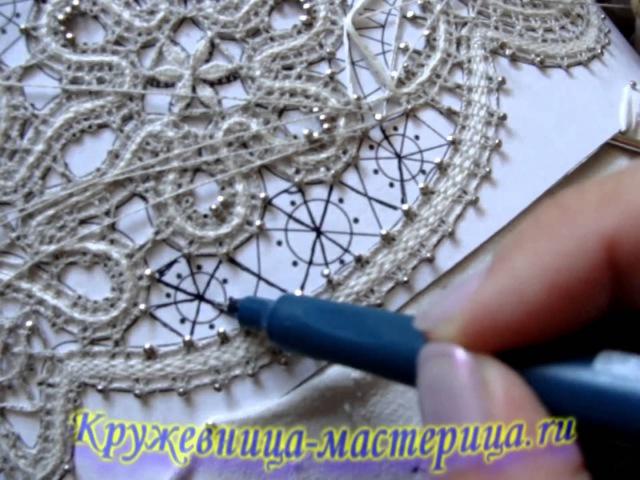 Матрешка Порядок выполнения большого плетешкового заполнения с окружностями
