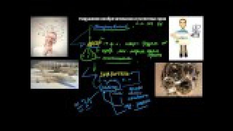 330 Нарушение изобретательских и патентных прав