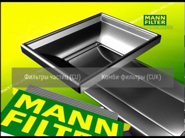 Салонные фильтры MANN-FILTER (12.2015)