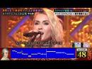 АИДА Николайчук батл 2 Mozart-show HERO /AIDA Nikolaychuk Battle 2 アイーダニコライチュク