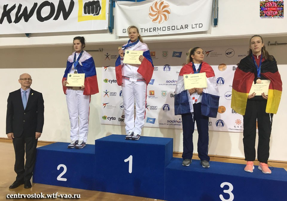 Junior-Female-68kg