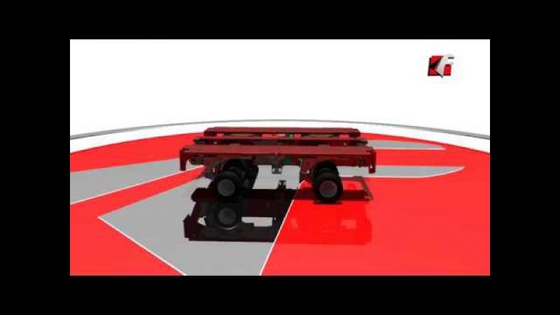 FAYMONVILLE DualMAX - Modular platform trailer for special transportation in North America