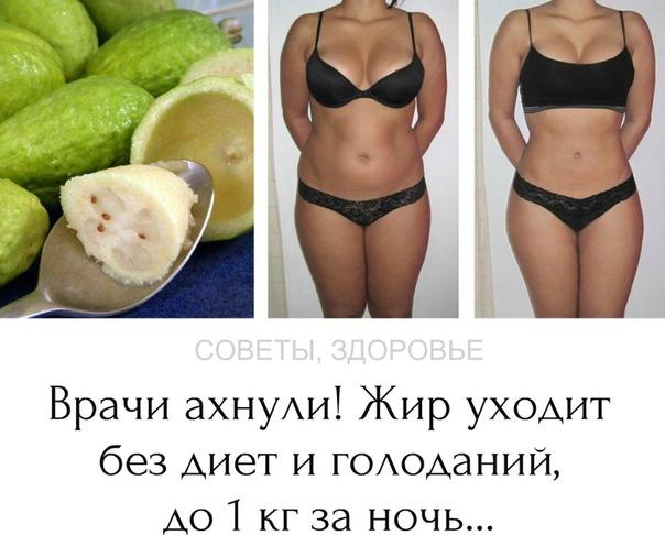 Быстрые диеты для быстрого похудения