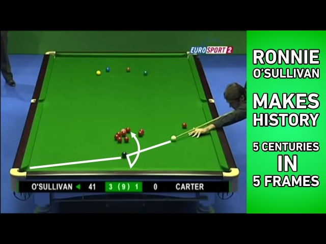 Ronnie O'Sullivan Makes History! 5 CENTURIES IN 5 WINNING FRAMES Including 147 Break