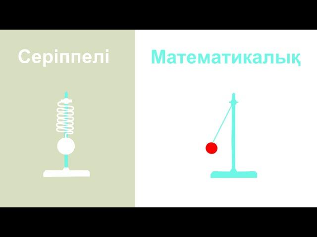 Тербелмелі қозғалыстар ІІ Физика пәні ІІ Анимациялық түсінік