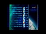 Россия 2005 прогноз погоды музыка