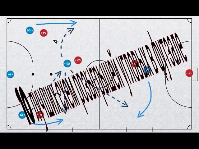 10 лучших схем розыгрышей угловых в футзале 10 best circuits in a corner futsal