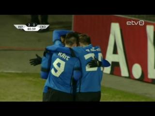 Эстония - Хорватия 3:0. Обзор товарищеского матча (2017).