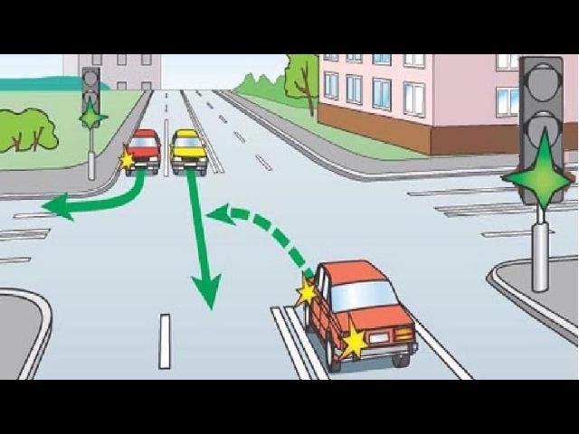 Нарушение правил проезда перекрестка.