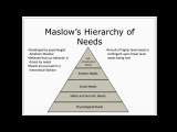 Maslow's Hierarchy of Needs Episode 21