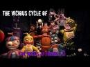 Если-бы Аниматроники были бешеными во второй части - Five Nights at Freddy's 2 Анимация