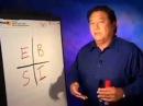 Как открыть бизнес с нуля Роберт Кийосаки про сетевой маркетинг, МЛМ