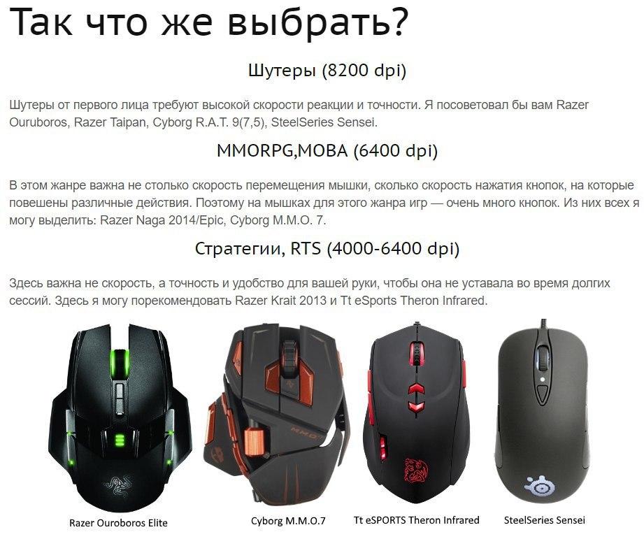 Чем отличается игровая мышь от обычной