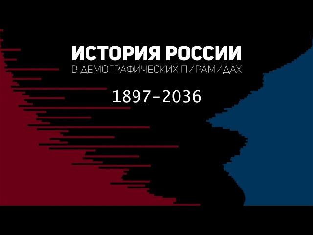 История России в демографических пирамидах: 1897–2036