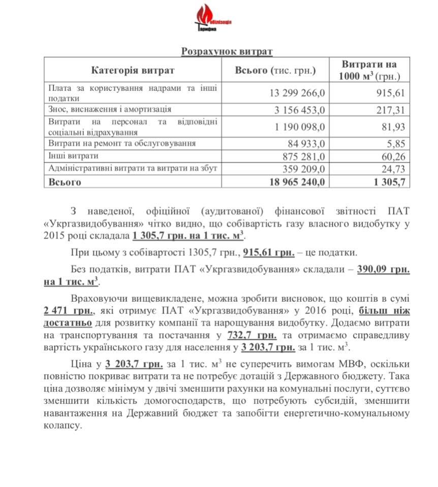 Порошенко дал старт добыче газа на Колодницком газовом месторождении - Цензор.НЕТ 8994