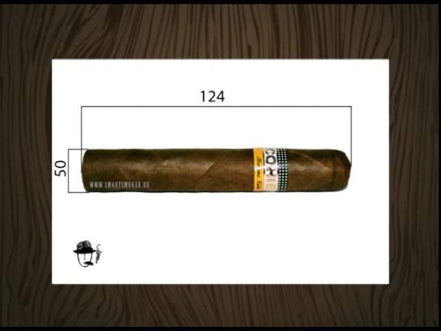 Сигары. Основные форматы, различия, размеры и характеристики