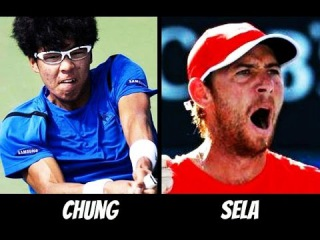 Hyeon Chung vs Dudi Sela Chennai 2017 Highlights