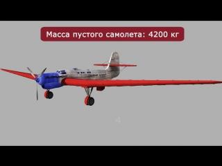 Самолет Чкалова. Технические характеристики