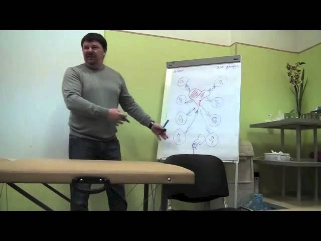 Чикуров Основы биологического центрирования