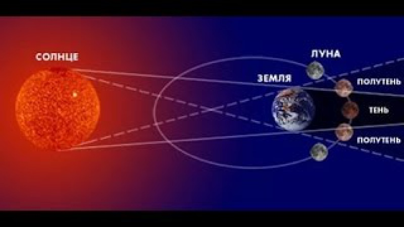 Что же произойдет c Землей? (Кент Ховинд) 2 часть / 2016 год