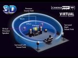 Смотреть фильмы в браузере Google Chrome, Firefox, Yandex со звуком Dolby Digital, SrS, Dts, 5.1 7.1 Ch