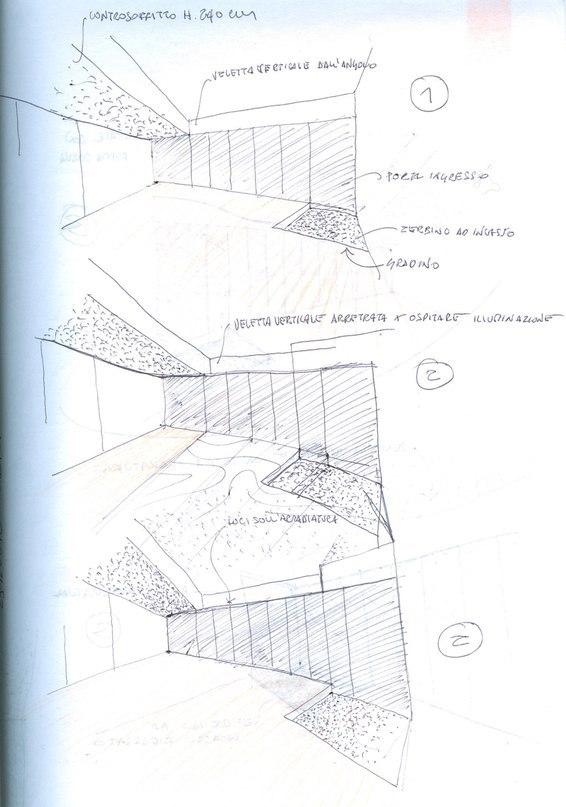 Часть 4. Интерьер квартиры в Риме Студия Fabio