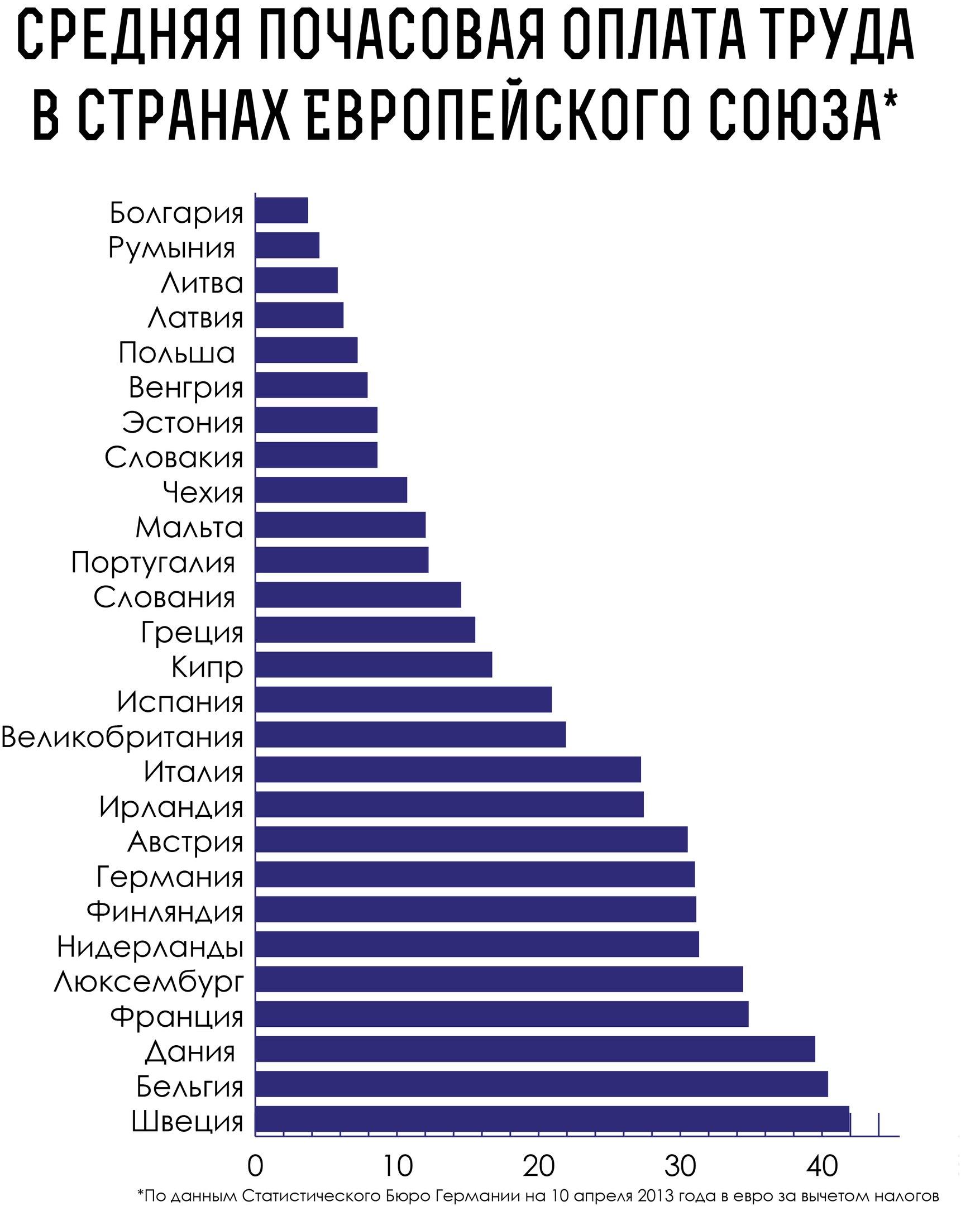 Сдельная система оплаты труда в бюджетных учреждениях