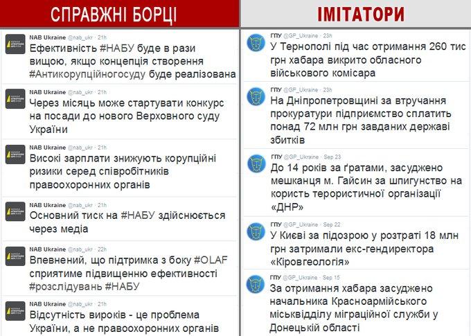 Военному прокурору сил АТО Кулику предъявлено обвинение в незаконном обогащении, - НАБУ - Цензор.НЕТ 5317