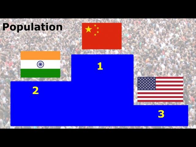 Победители и проигравшие - 1 эпизод: страны